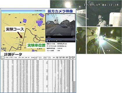 実路での運転行動のデータベース