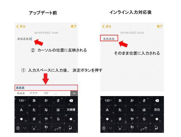 「Yahoo!キーボード」でインライン入力が追加
