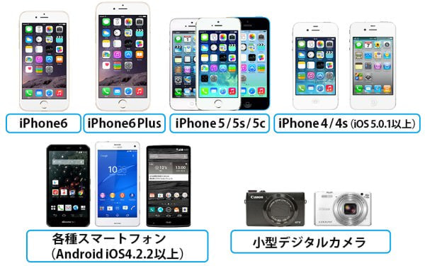 使用可能なスマートフォンなど
