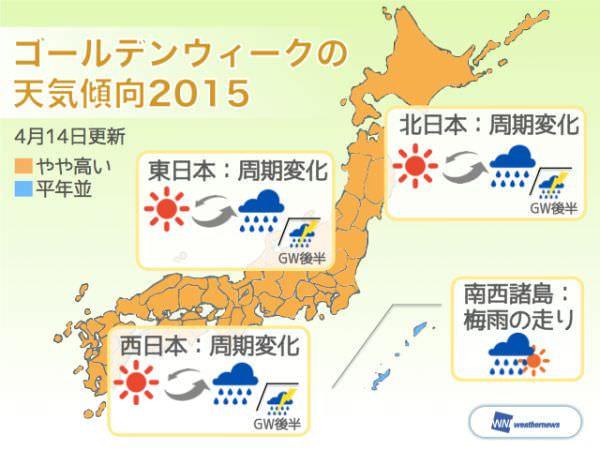 今年の GW は変わりやすい天気―とウェザーニューズや日本気象協会