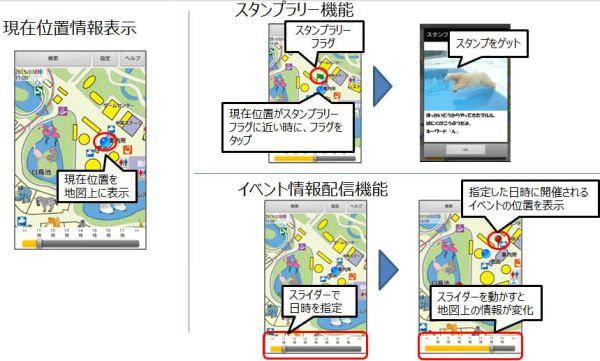 熊本市動植物園で「くまズー」無料 Wi-Fi 実証トライアル