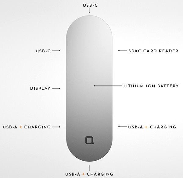 Hub+ for USB-C に用意されたポート