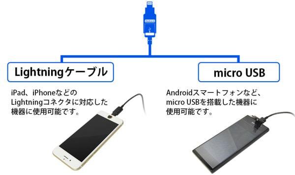 iPhone 系と Android 系の両方に1本で対応