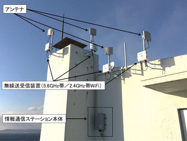 実際の情報通信ステーションの設置例