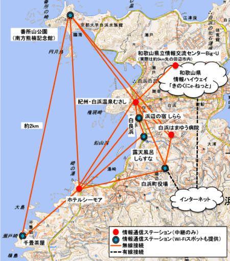 南紀白浜で世界初の耐災害ネットワークの実証実験を