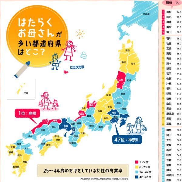 「はたらくお母さん」のインフォグラフィック―日本海側に多いワーキングマザー