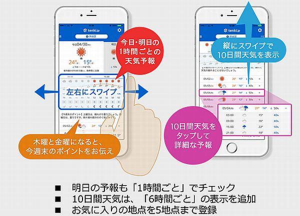 tenki.jp で明日の天気予報を1時間ごとに表示、iPhone 天気予報アプリがリニューアル