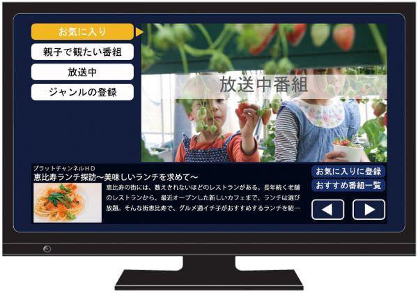 ケーブルテレビの番組表はデータ放送で、コストは印刷したテレビガイドの1割程度