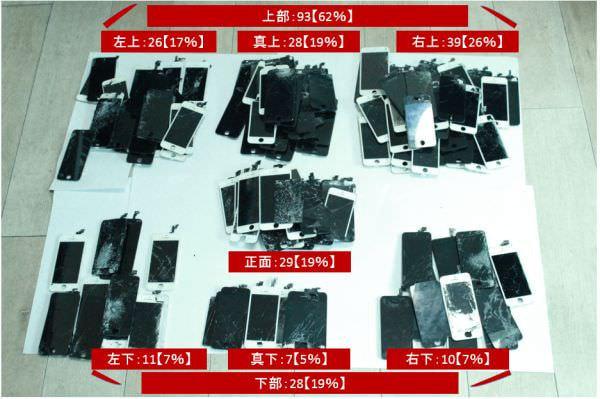 iPhoneのガラスはどこが割れやすいか、修理会社が検証