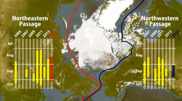 北極海の海氷が観測史上4番目に小さくなった―1日10万平方キロのペースで海氷が融解