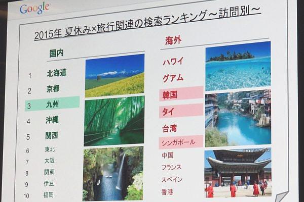Google、夏の旅行の検索トレンド発表--「和歌山」「金沢」が急上昇、世界は「Staycation」に注目