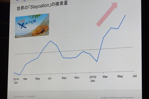 日本でも流行る?「Staycation」の検索が世界で増加