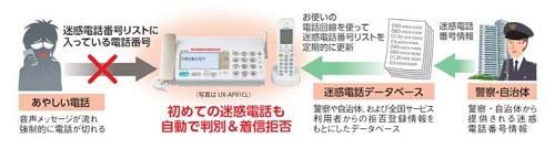 迷惑電話のデータベースは定期的に更新される