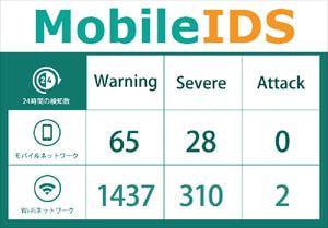 日本通信、VAIO Phoneモバイルセキュリティを個人ユーザーには無償で