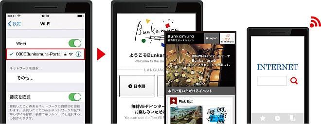 Bunkamura館内限定のポータルサイト画像
