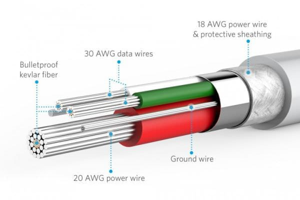 USB充電ブランドのAnkerから防弾ケブラー素材のケーブル