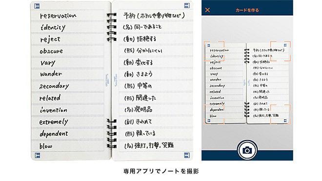 12行の特殊な線が引かれた専用ノートに単語などを記入、撮影