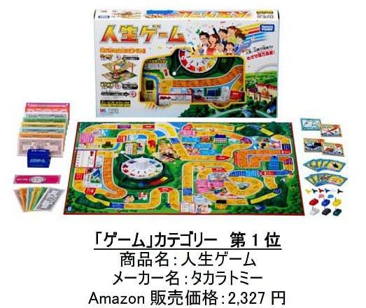 Amazon「定番おもちゃ200」発表--ガンプラやトミカ、シルバニアなどがランク入り