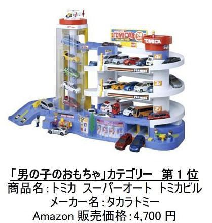 「男の子のおもちゃ」カテゴリーで根強い人気を見せた「トミカ」