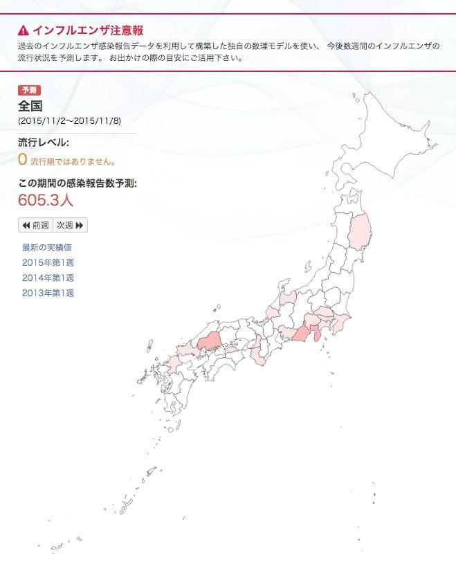 「インフルエンザ注意報」(流行予測)イメージ