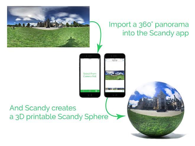 スマートフォンに保存しっぱなしのパノラマ写真も生まれ変わる