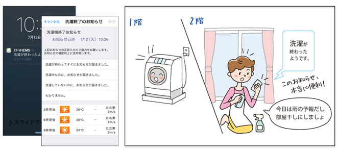 「洗濯おわった」「炊飯わすれてる」電力消費から判断、スマホで教えるアプリ
