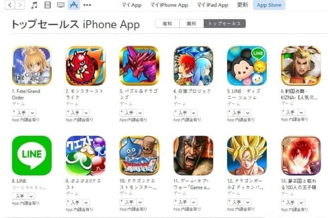 日本のApp Store。売り上げ上位にはゲーム、それも「ガチャ」機能を持つものが多く並ぶ