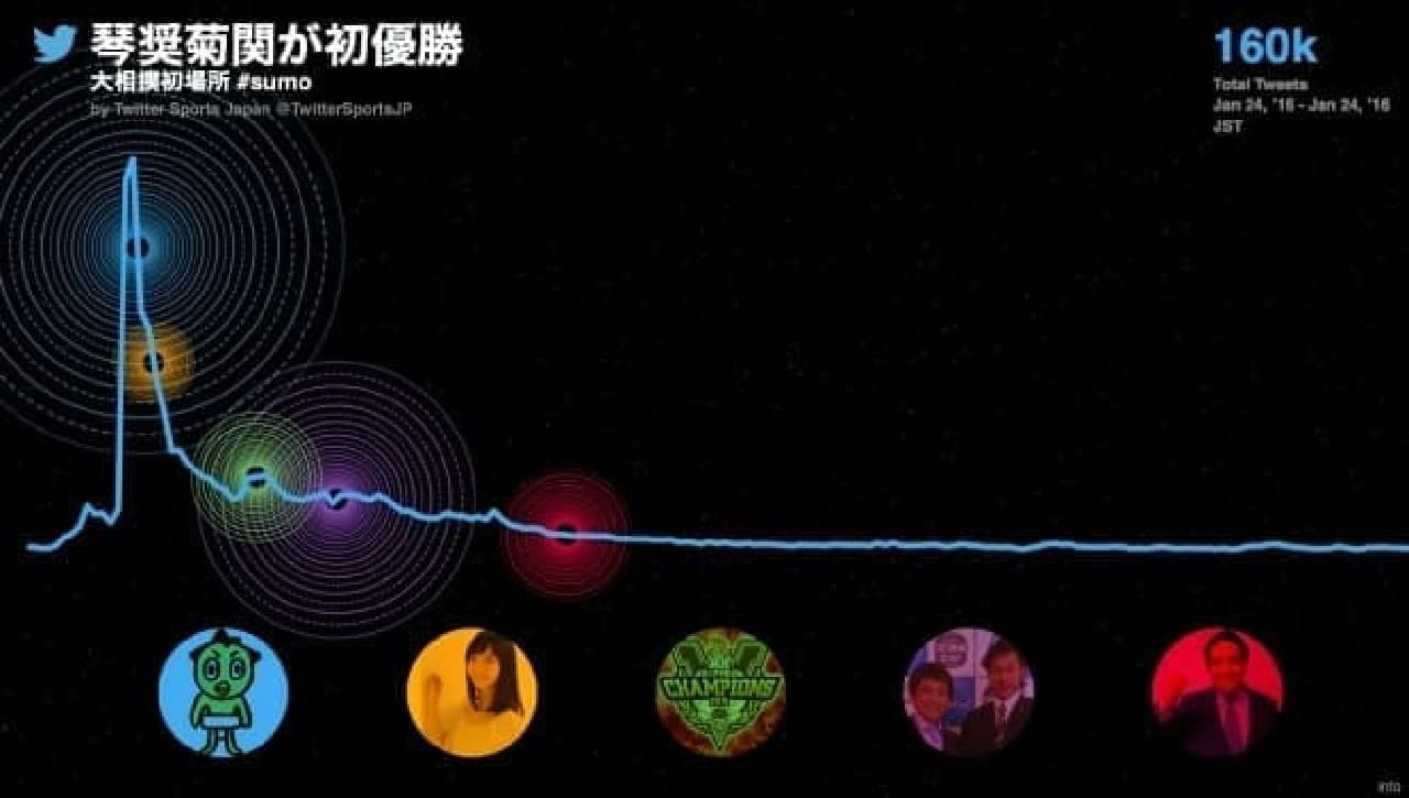 インターネットコム編集部には日本時間で夜中の23時ぐらいに連絡が来ました。