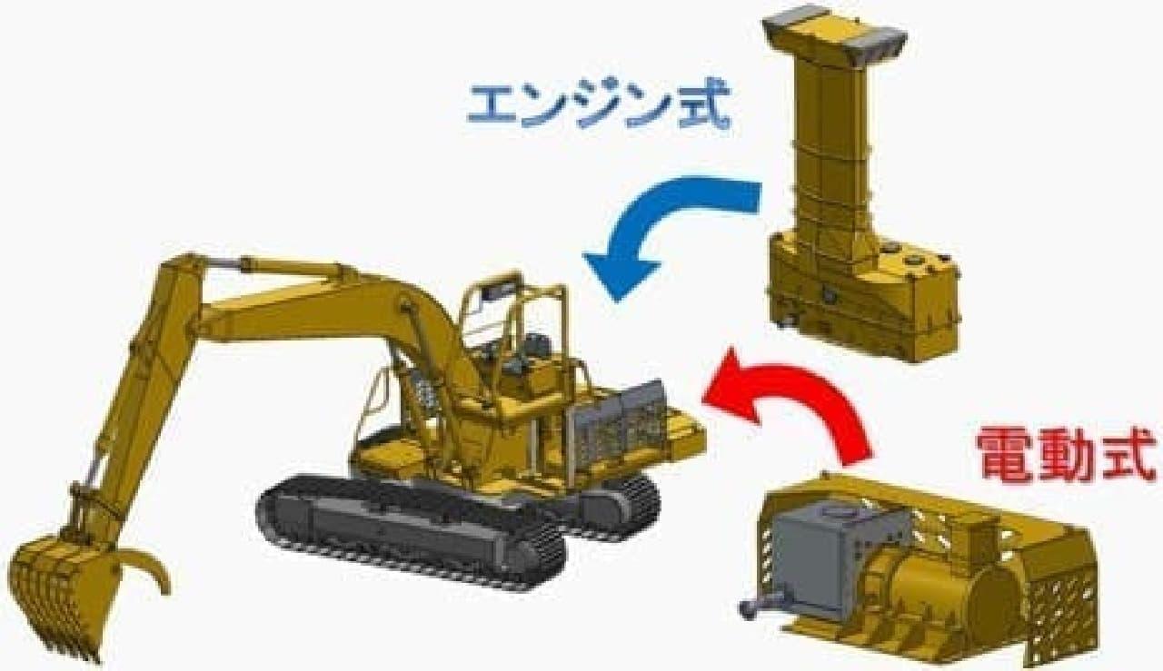 エンジン式と電動式を換装できる
