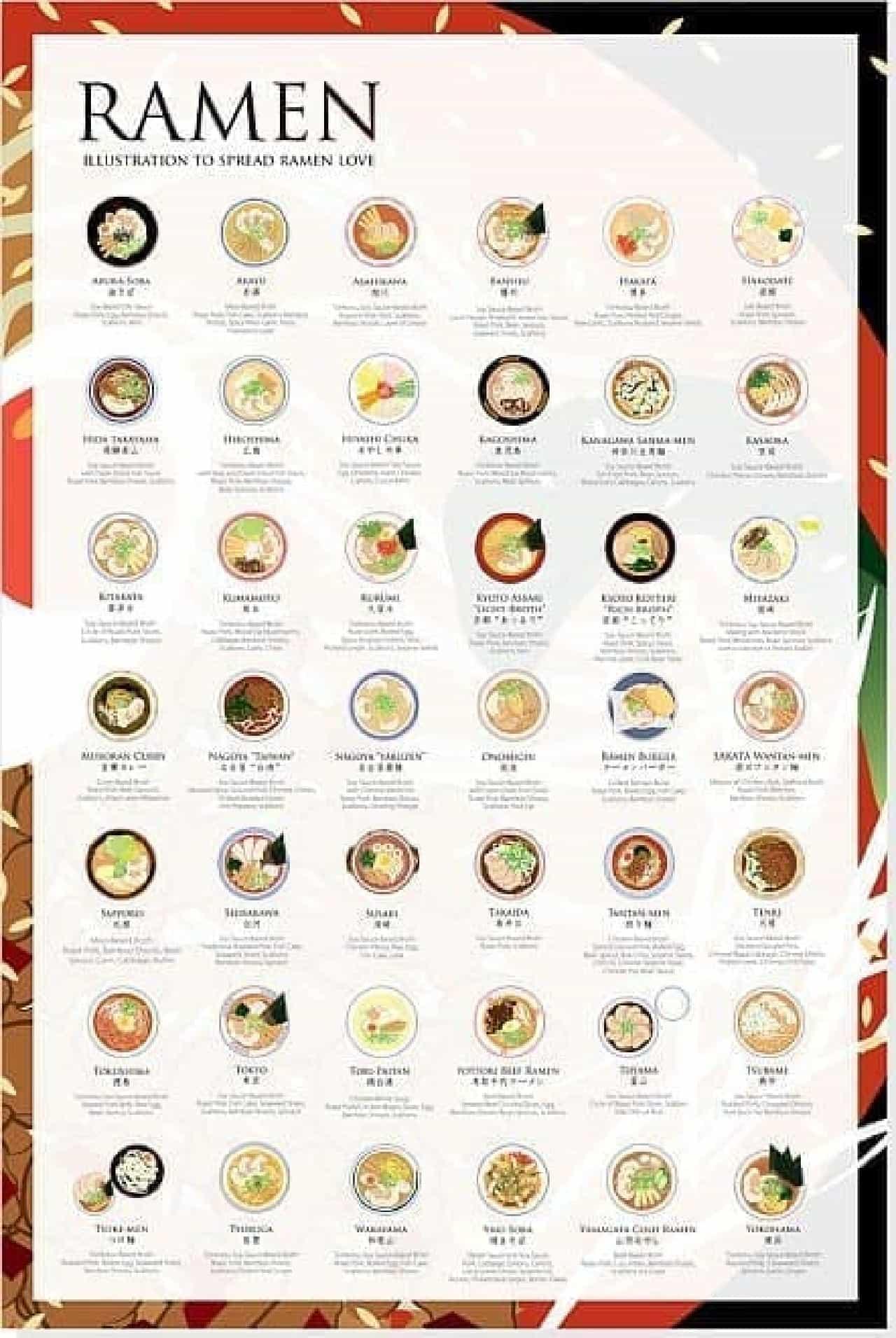 日本各地のラーメンが42種類