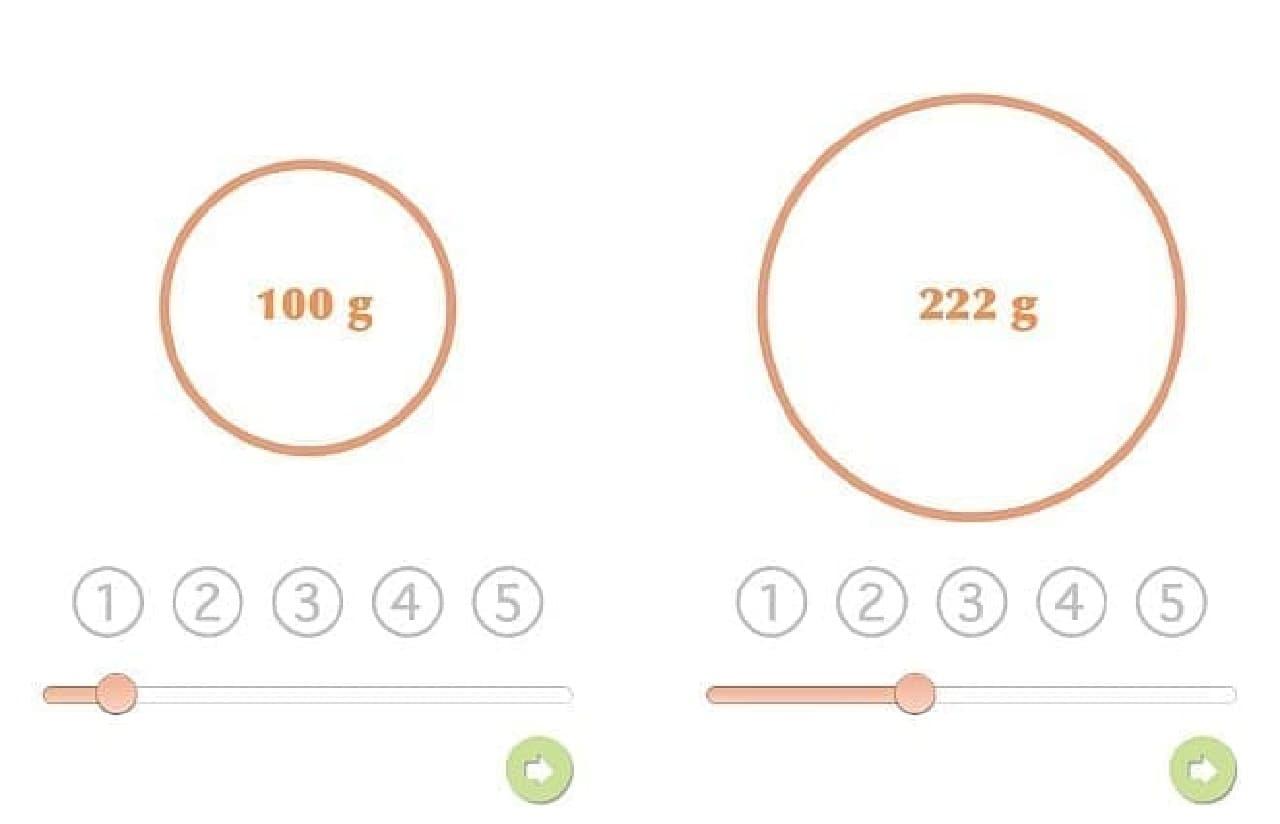 グラム数は50~500gの範囲で自在に設定可能