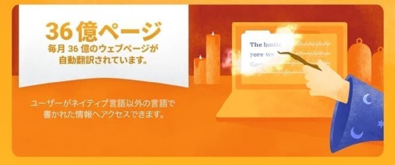 Chromeの翻訳機能は便利だ