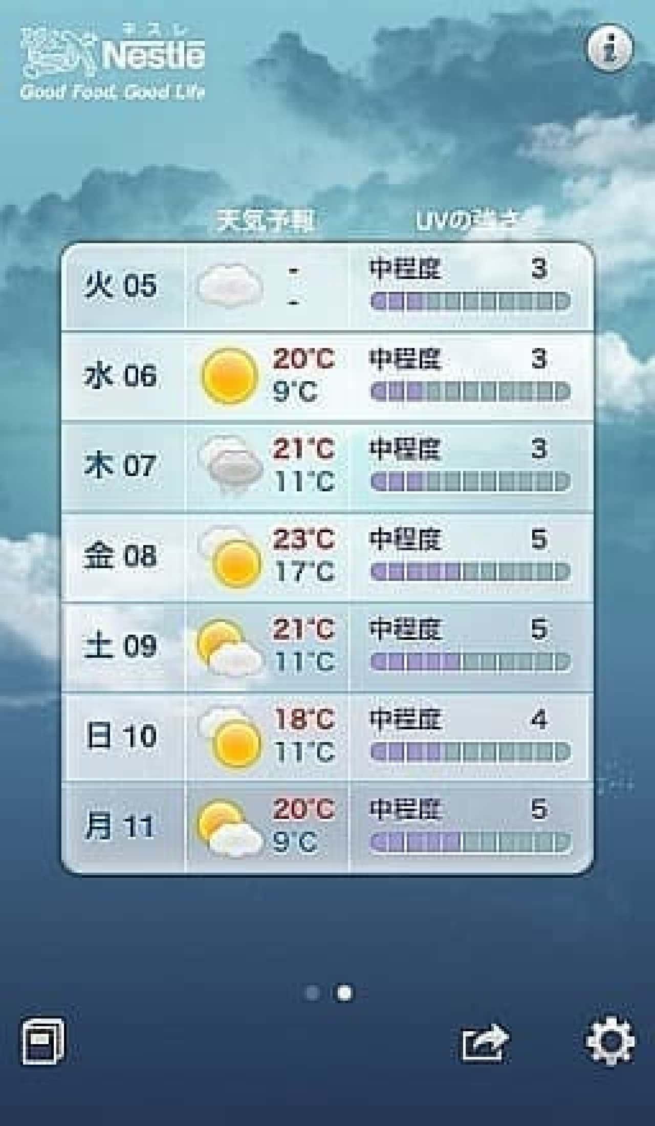 天候や気温も一緒に確認可能