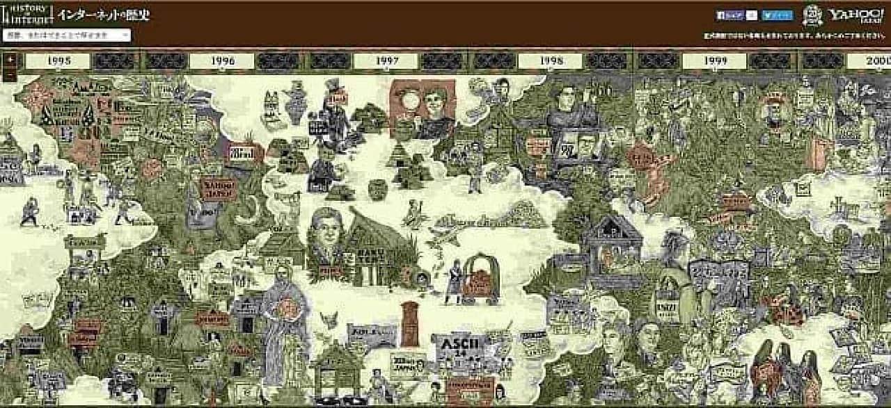 中世の雰囲気を漂わすデジタル絵巻物が公開