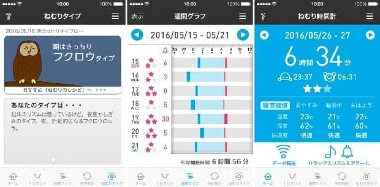 ねむり時間計のアプリ
