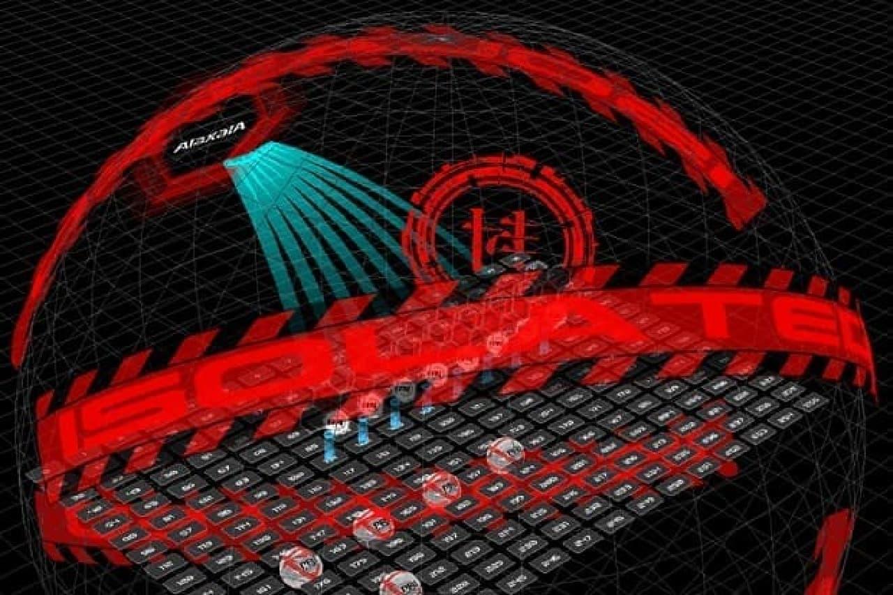 サイバー攻撃を可視化するニルヴァーナ改