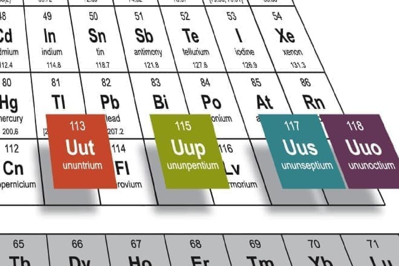元素表を埋める3つの新元素
