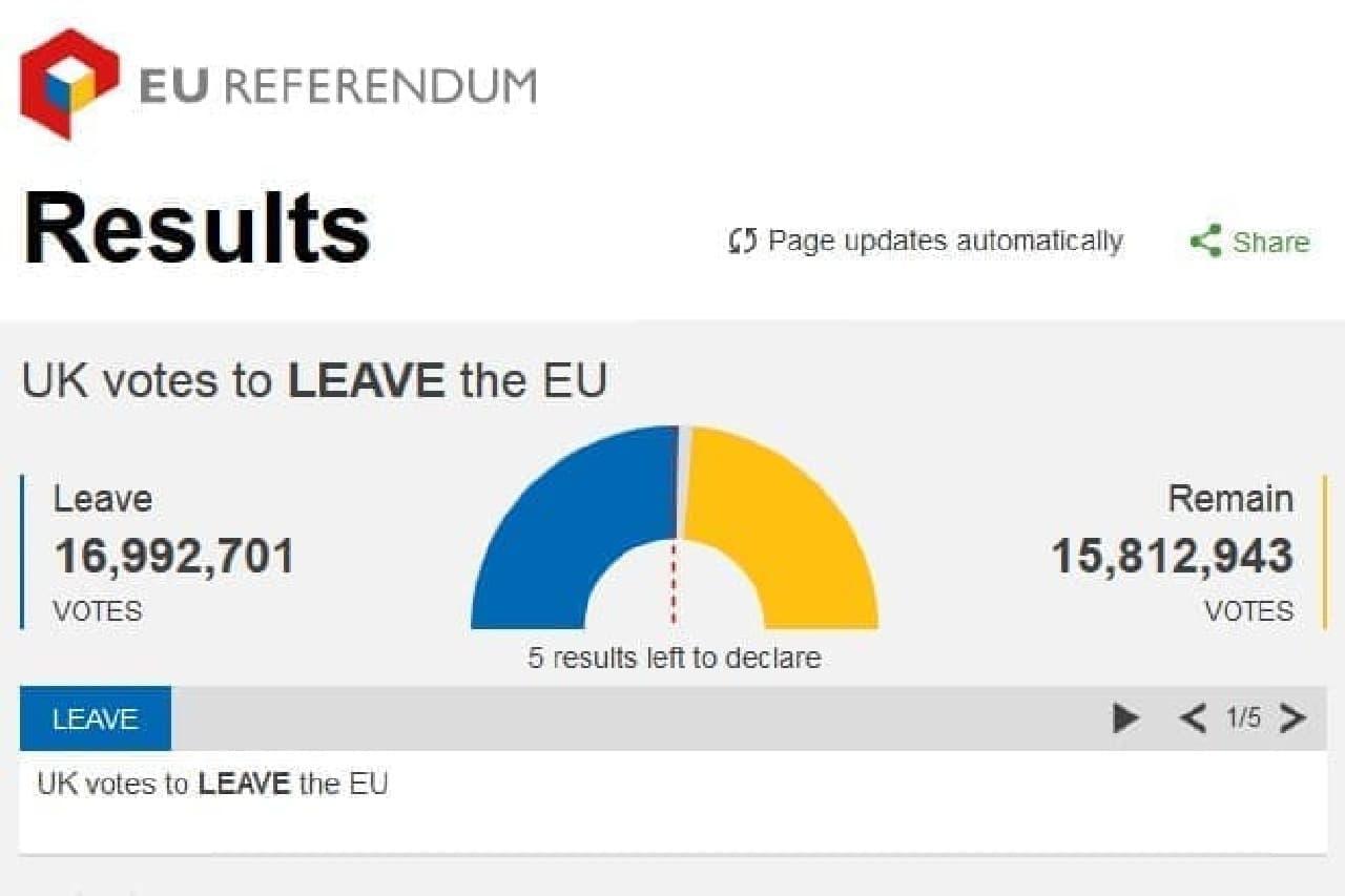 EU Referendum ロゴ