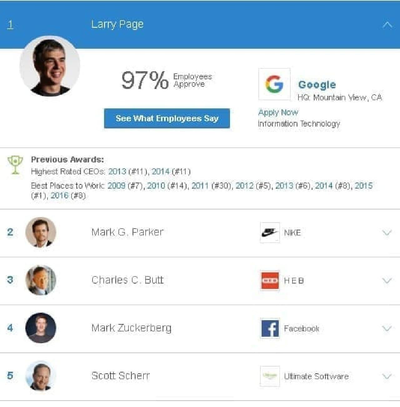 「Highest Rated CEOs 2015」ではLarry Page氏が1位だった  (画像はGlassdoorのWebサイトから)