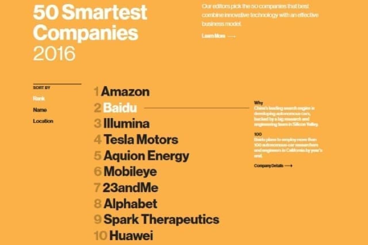 MIT 50 Smartest Comnaies 2016
