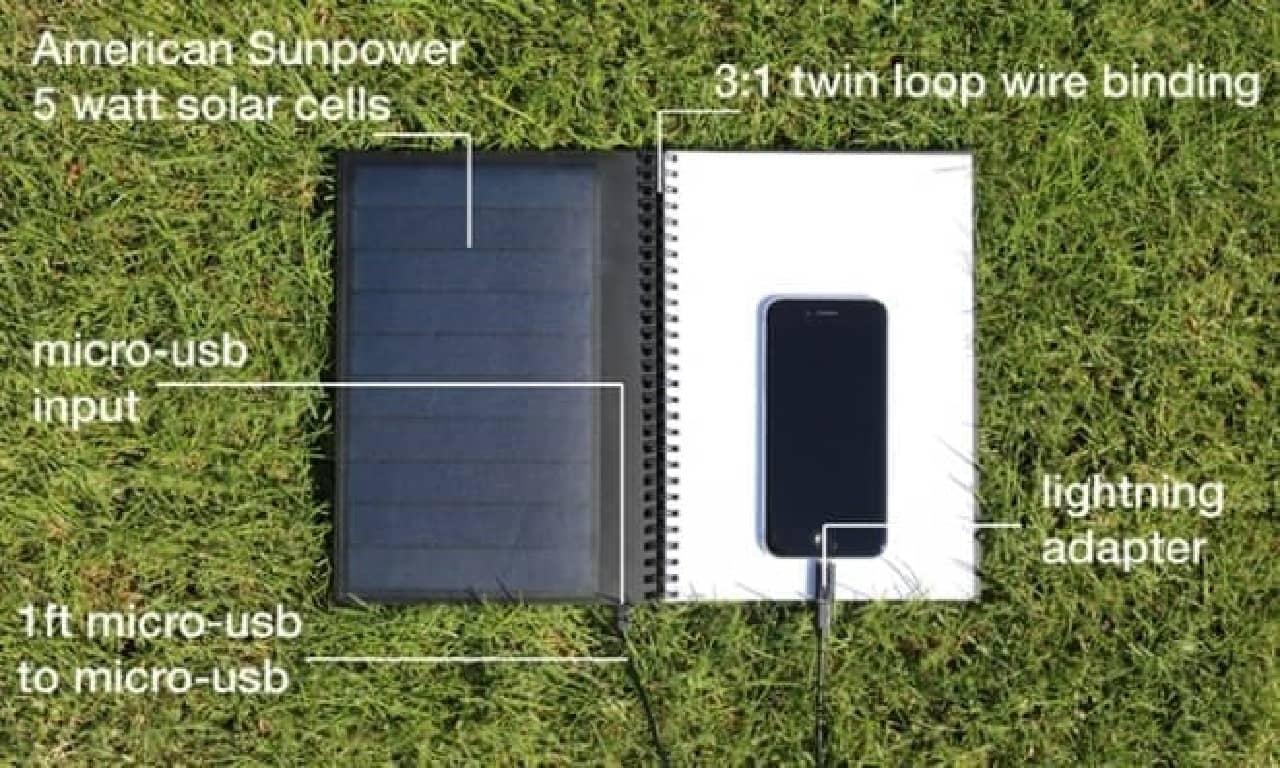 「POWERBOOK」はiPhone 6を2.5時間で充電できる