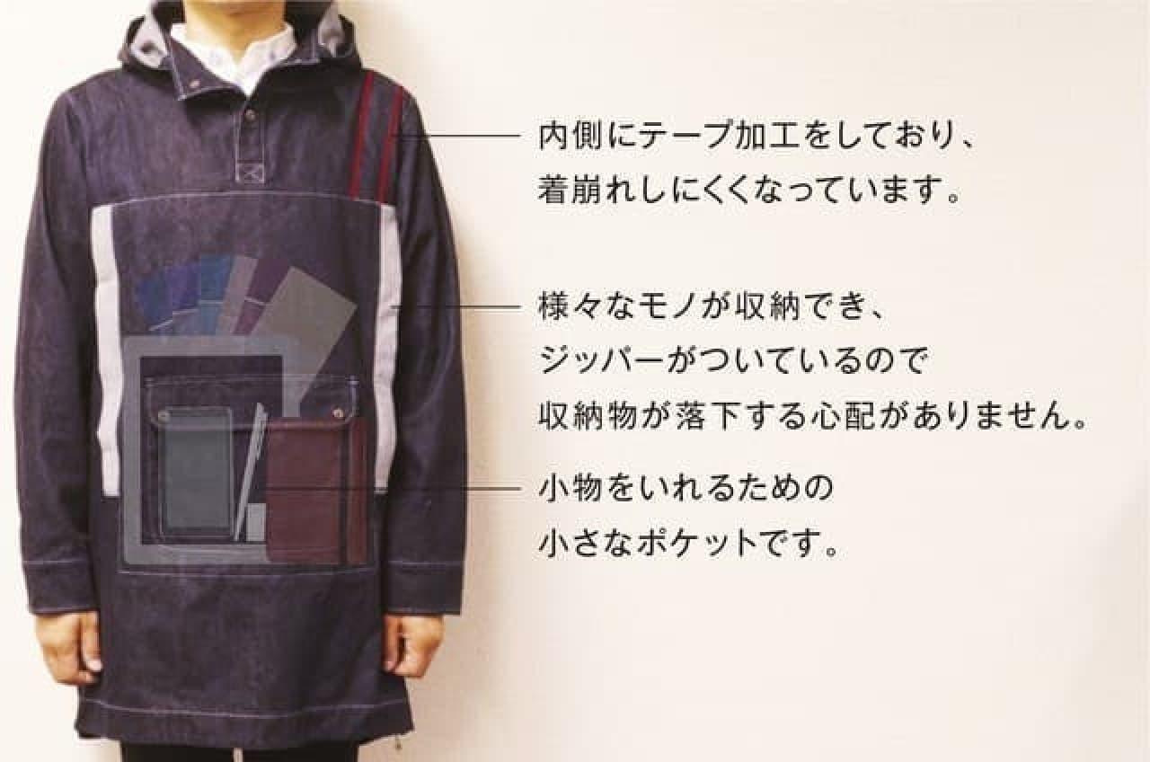 「パッカブル」に取り付けられた種類のポケット