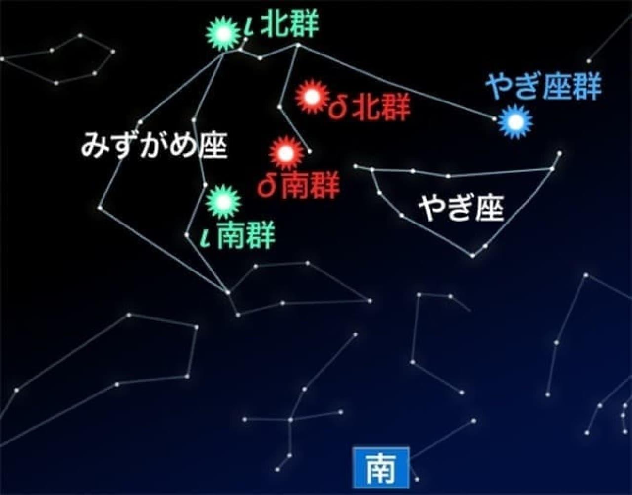 「みずがめ座デルタ南流星群」放射点