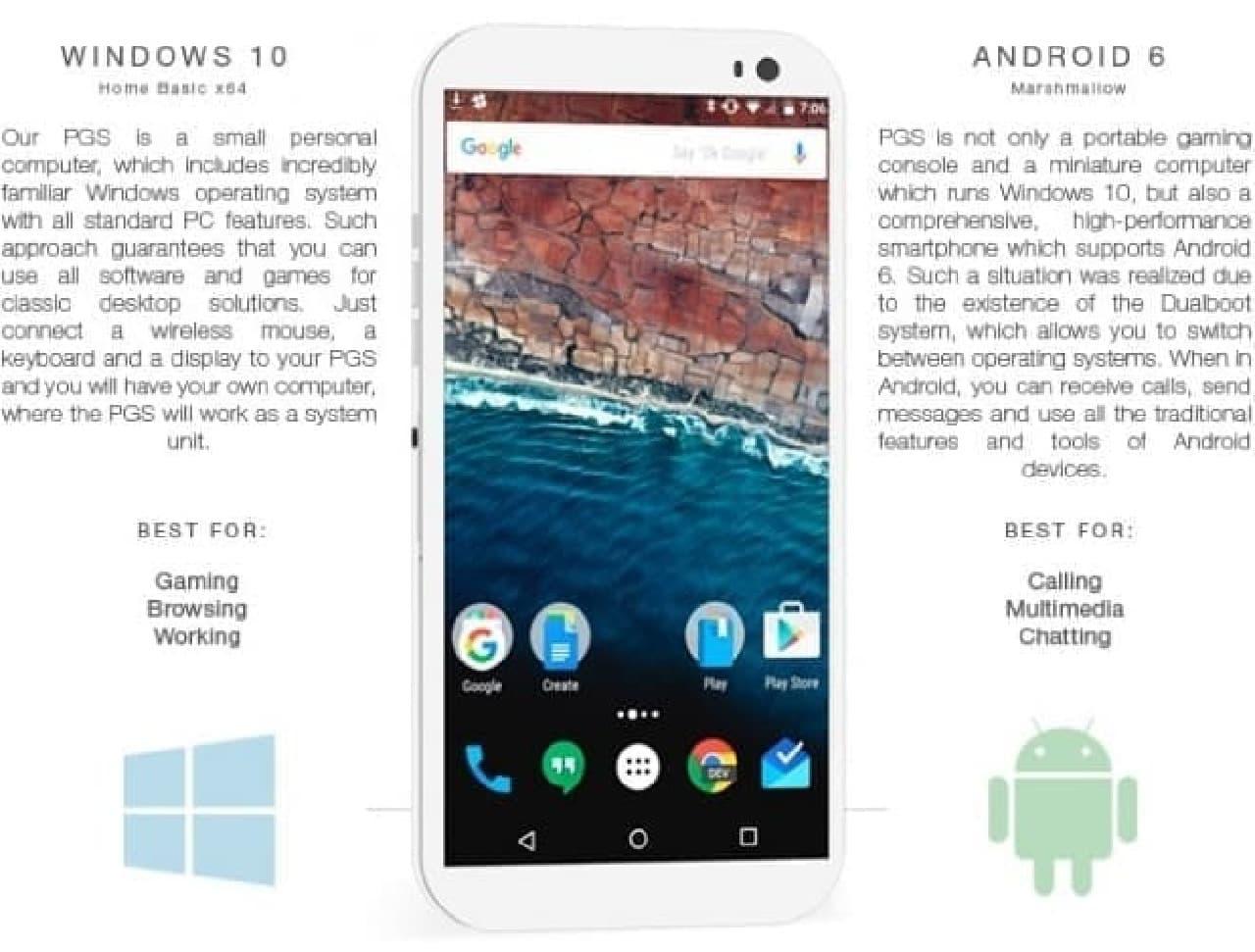 Android 6を搭載したスマートフォンとしての「PGS Hardcore」