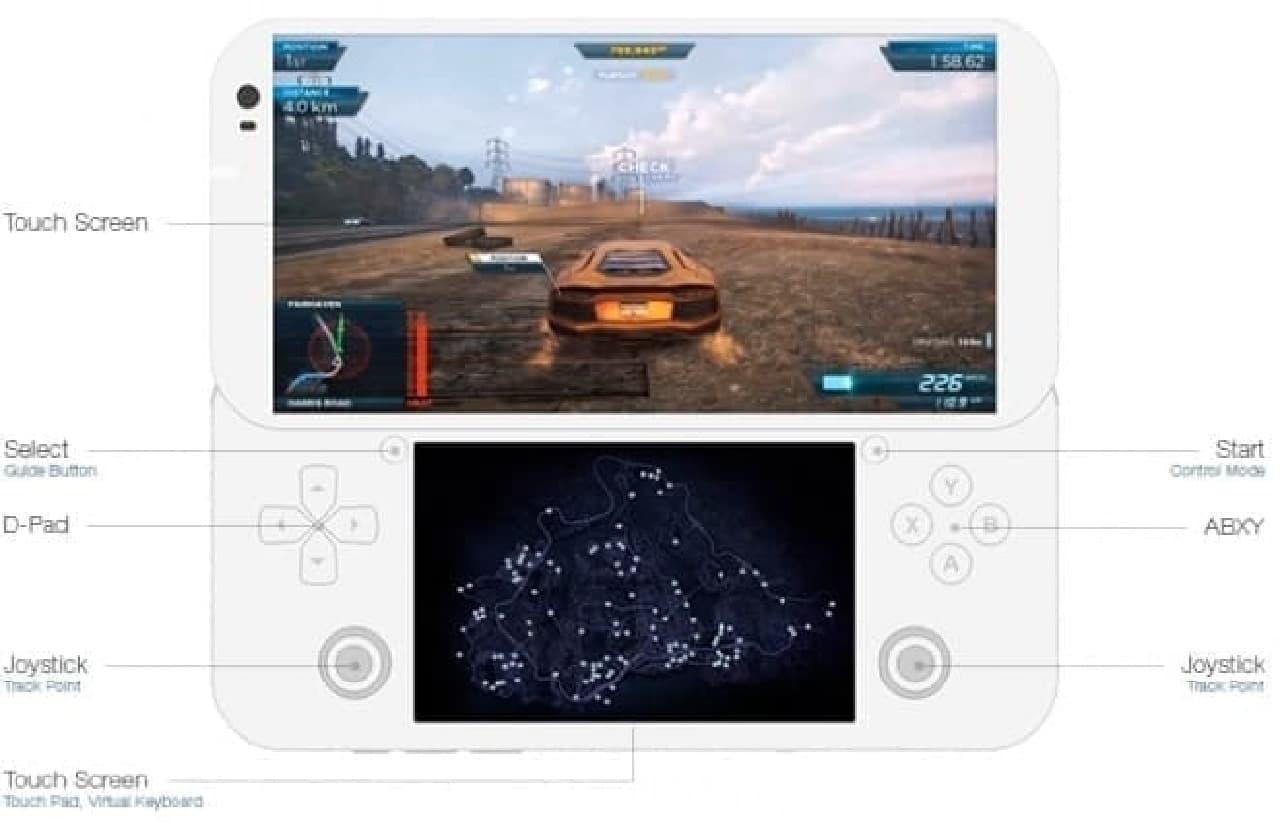 「PGS Hardcore」はABXYボタンや十字キ―、そしてジョイスティックなどを装備