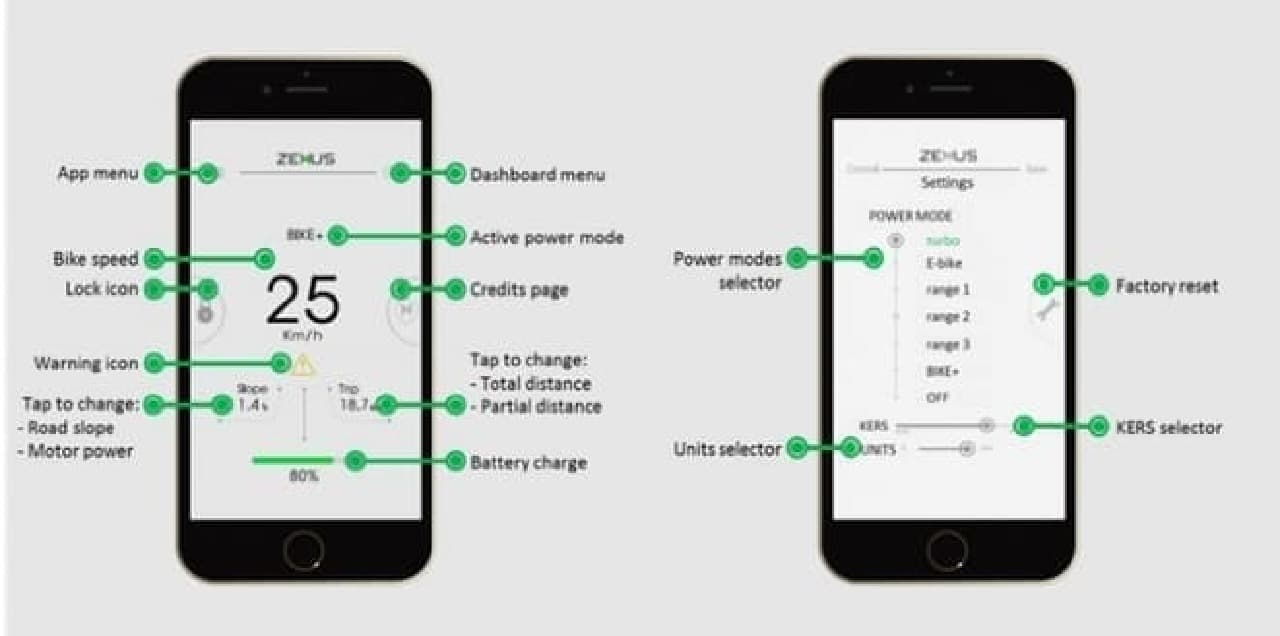 「La Specialita Ruggine」スマートフォン連携機能