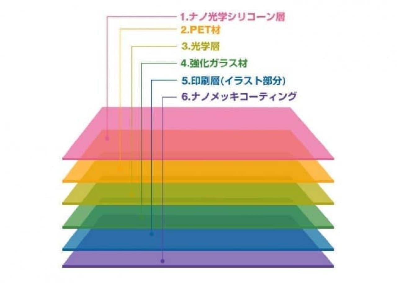 ディズニーキャラクター/プレミアムガラス9H ラウンドエッジ強化ガラス 液晶保護シート