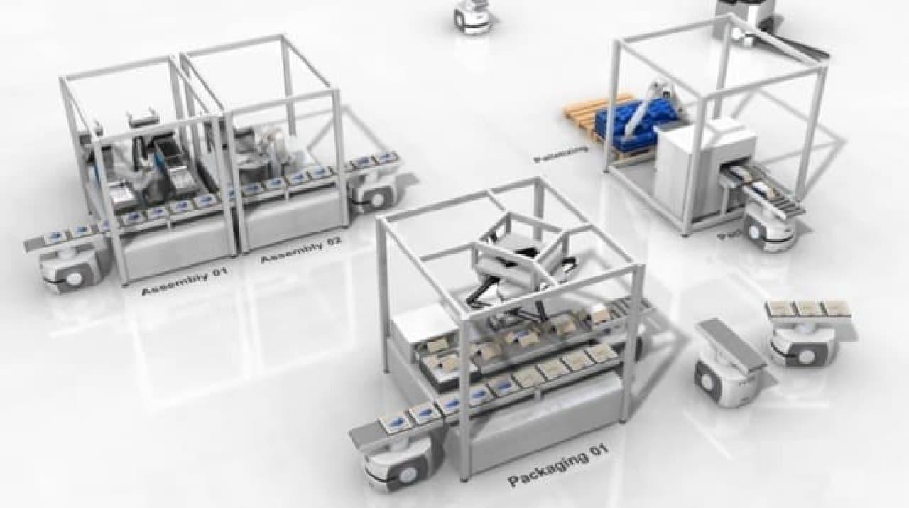 工場の生産ラインで働くロボット