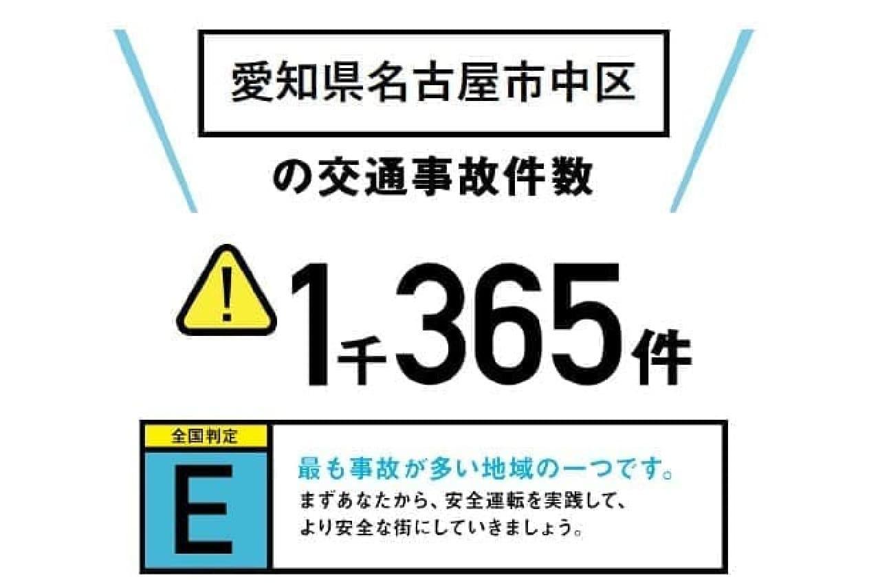 愛知県名古屋市の交通事故件数