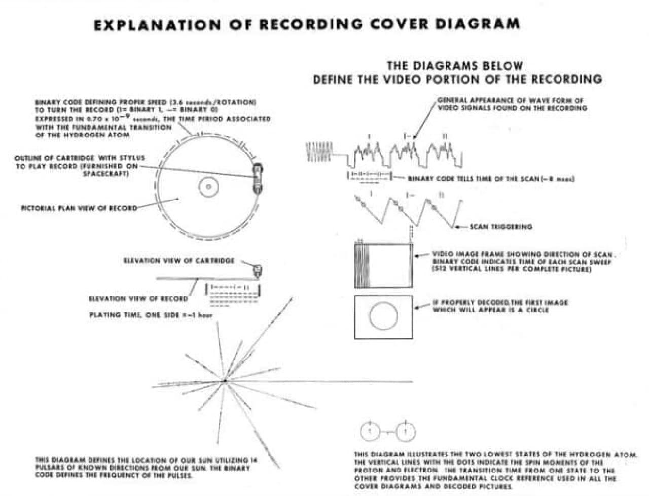 宇宙人へのメッセージが収録された「ゴールデンレコード」、ボイジャー打ち上げ40周年を記念した復刻版登場